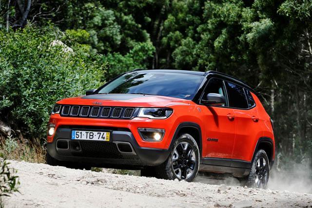 Fiat Chrysler Automobiles NV (FCAU) Receiving Favorable Media Coverage, Analysis Shows